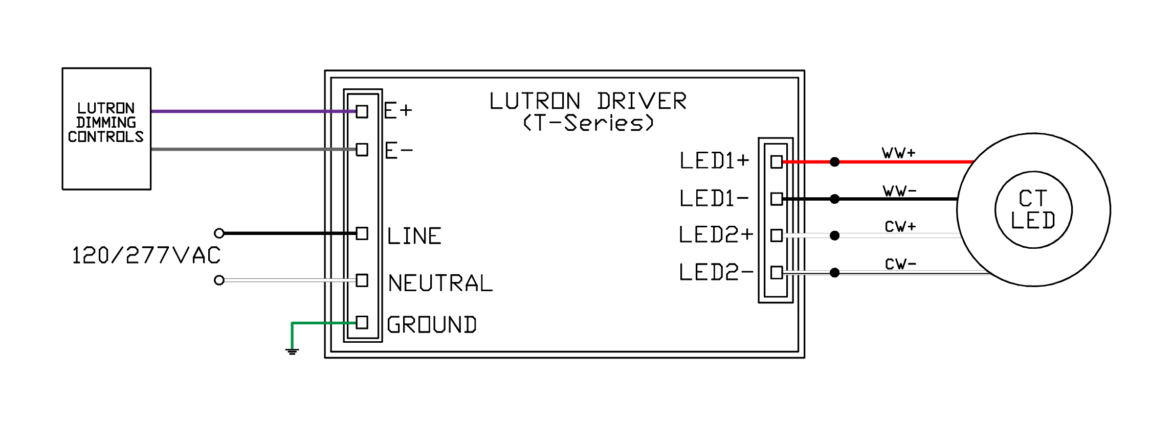 Lutron Color Tuning